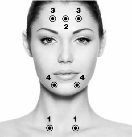 массаж щитовидной железы - щитовидная железа, народные средства для щитовидной железы, массаж
