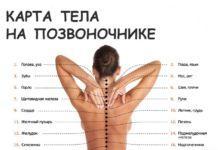 Частая головная боль – каковы причины и что делать? - полезные советы, мигрень, головная боль, голова