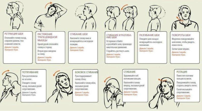Как в домашних условиях можно вылечить шейный остеохондроз